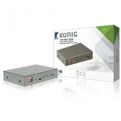 Konig 2 Poort HDMI splitter